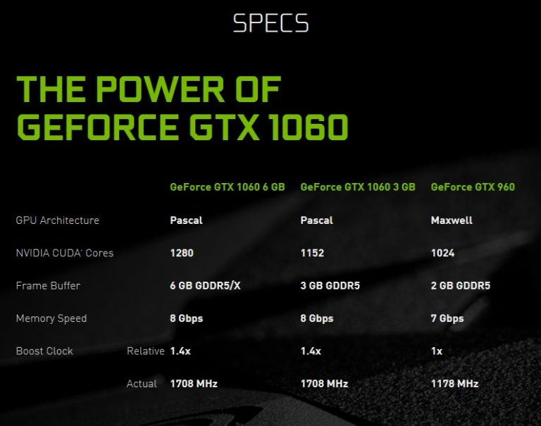 Nvidia plans to release GTX1060 with GDDR5x memory