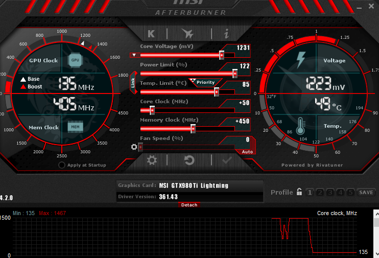 MSI Afterburner — Best overclocking graphics cards utility