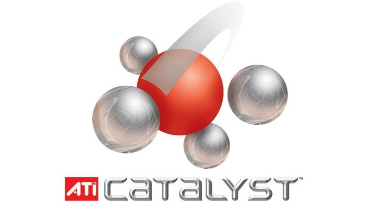 AMD ATI Catalyst Driver 15.7.1