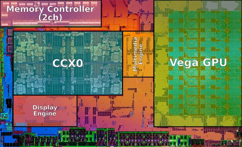 Гибридный AMD Ryzen 5 3400G получит частоты 3,7-4,2Ггц
