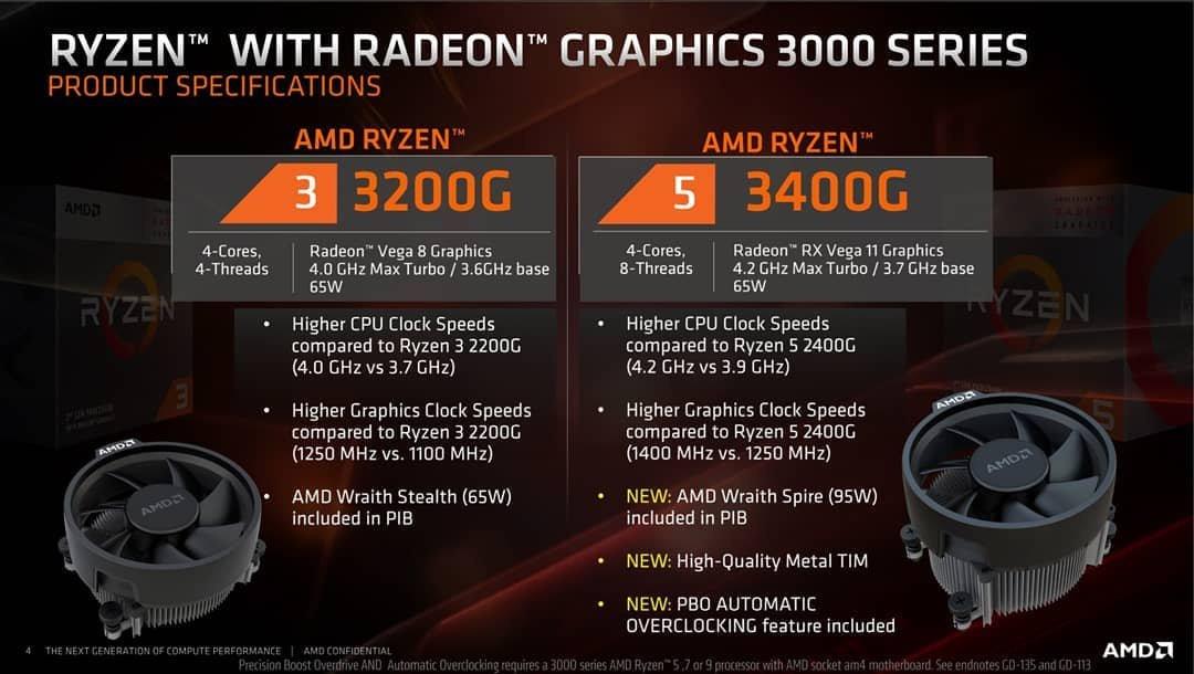 О новых гибридных Ryzen 3200G и 3400G
