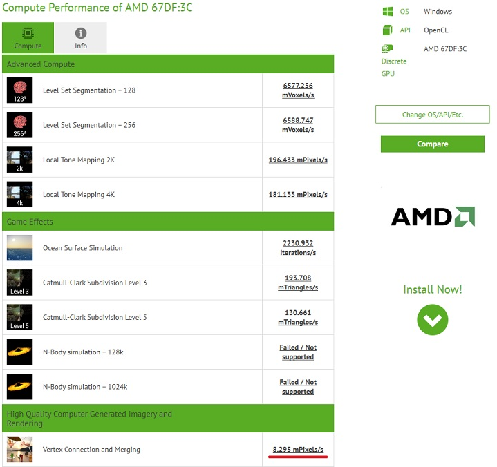 AMD готовит бюджетную игровую видеокарту на GPU – Navi14
