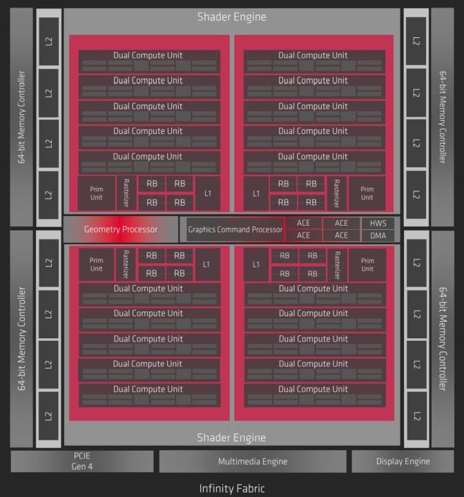 Руководитель AMD Лиза Су подтвердила, что высокопроизводительные видеокарты Radeon уже на подходе