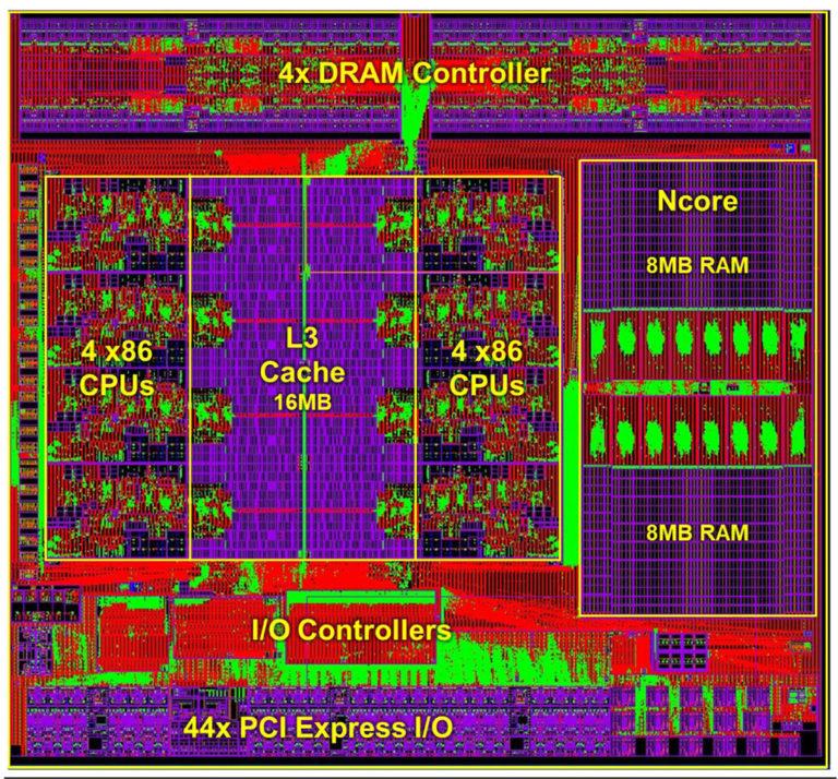 VIA возвращается на рынок десктопных процессоров