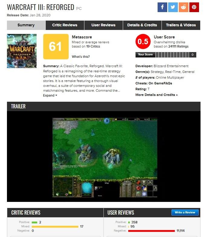 Переиздание WarCraft 3 получило худший рейтинг в истории