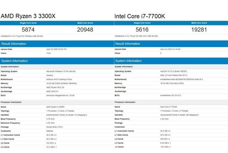 AMD Ryzen 3 3300x в тесте Geekbench4 победил Intel Core i7 700K