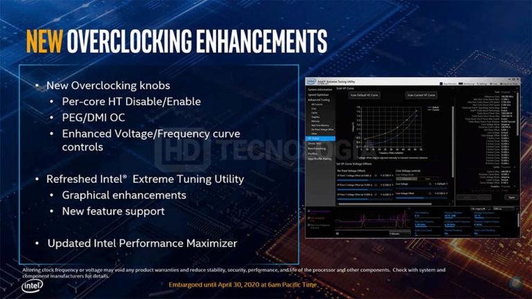 Подробная спецификация с ценами процессоров Intel Comet Lakes-S