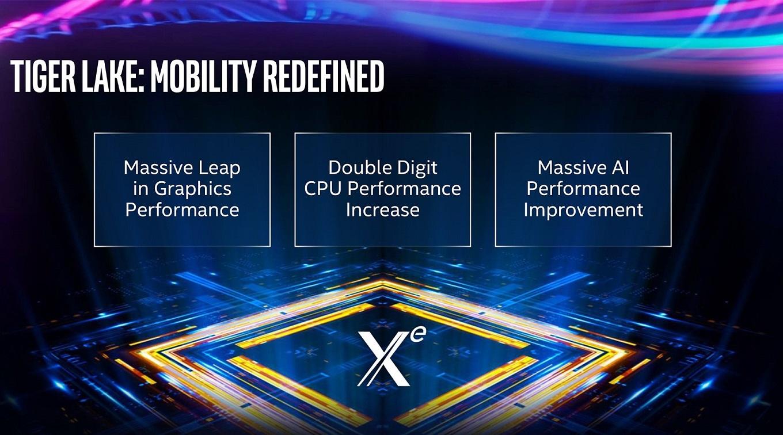 Intel показала на что способно её новое поколение интегрированной графики «Xe»