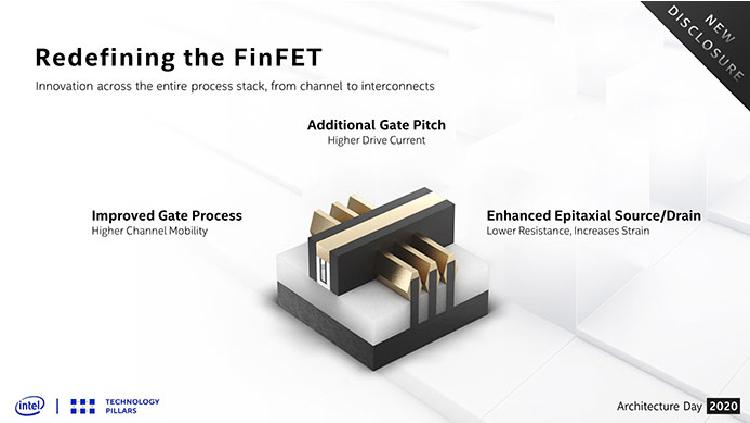 Intel кардинально усовершенствовала 10нм техпроцесс