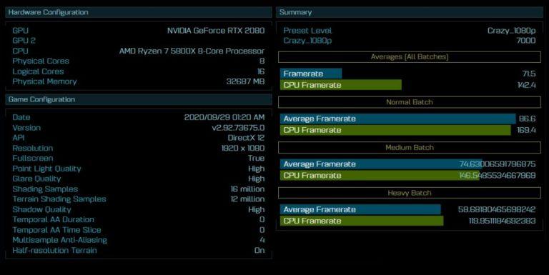 AMD Ryzen 7 5800X засветился в тестах