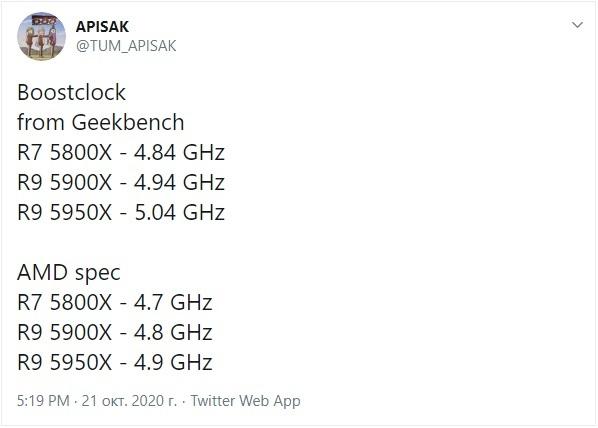 Ryzen 9 5950X получит максимальную рабочую частоту больше 5Ггц