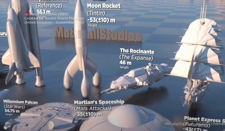 Реальные размеры космических кораблей из фантастических фильмов и игр