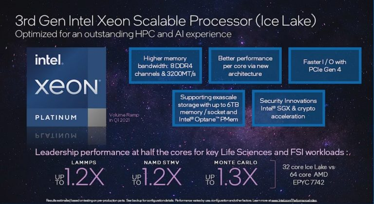 Intel обещает двукратное превосходство 10нм Xeon SP над AMD EPYC с ядром Zen2