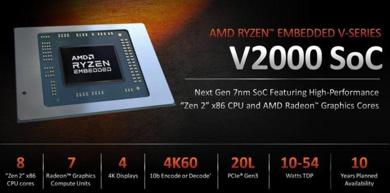 AMD анонсировала процессоры Ryzen Embedded 2го поколения