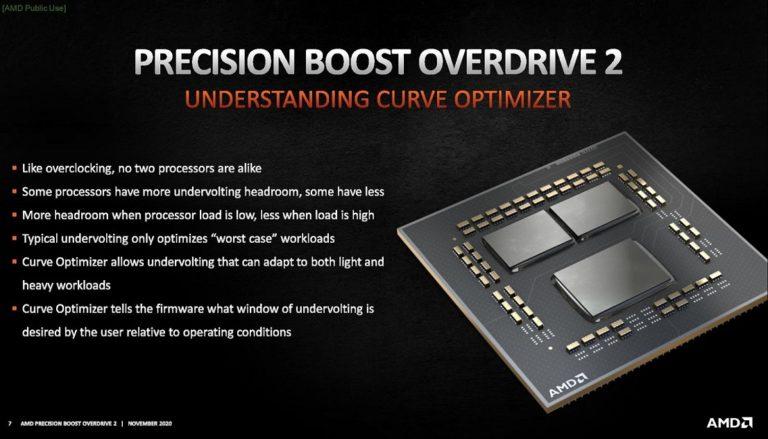 AMD представила технологию Precision Boost Overdrive 2 увеличивающую производительность процессоров Ryzen5000