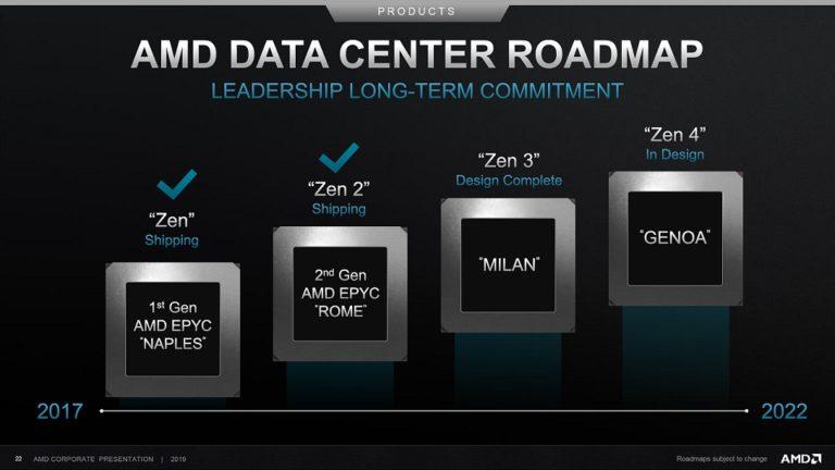 Серверные 5нм процессоры AMD Epyc Genoa появятся во 2м квартале 2022го