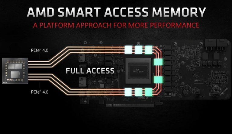 Функция Smart Access Memory дала значительный прирост производительности связке Core i9-10900K + Radeon RX6800XT