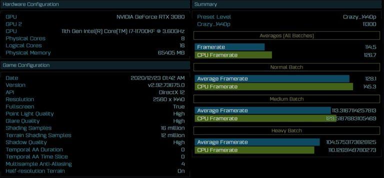 Перспективный Core i7-11700KF протестирован в игре Ashes of the Singularity