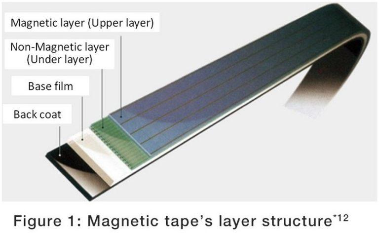 Fujifilm и IBM выпустят магнитную ленту объёмом более 500 терабайт