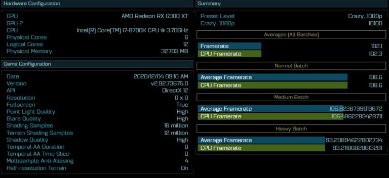 В игровом тесте Radeon RX6900XT почти догнал GeForce RTX3090