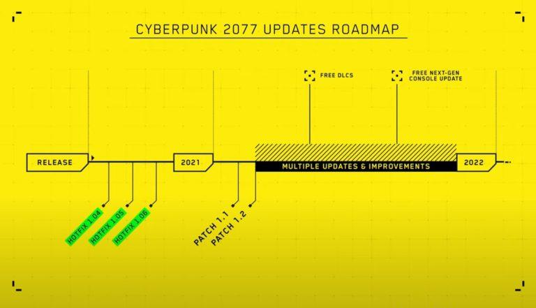 CD Projekt RED представила дорожную карту по развитию Cyberpunk 2077
