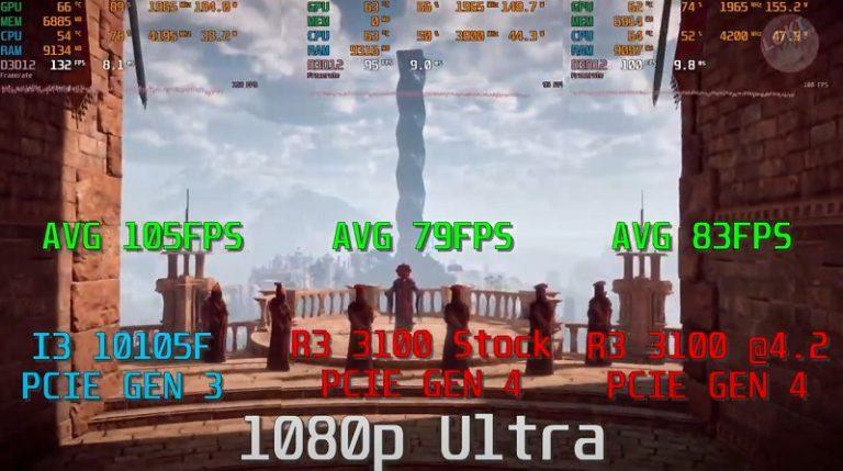 Перспективный Core i3-10105F обошёл по производительности Ryzen 3 3100