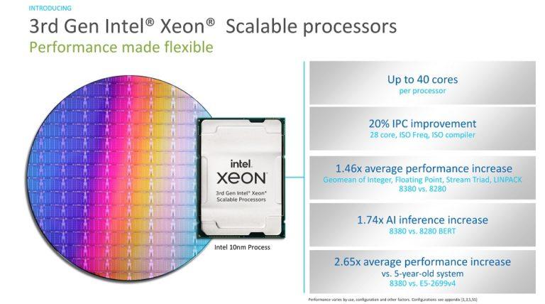 Intel представила 10нм серверные процессоры Xeon Ice Lake-SP