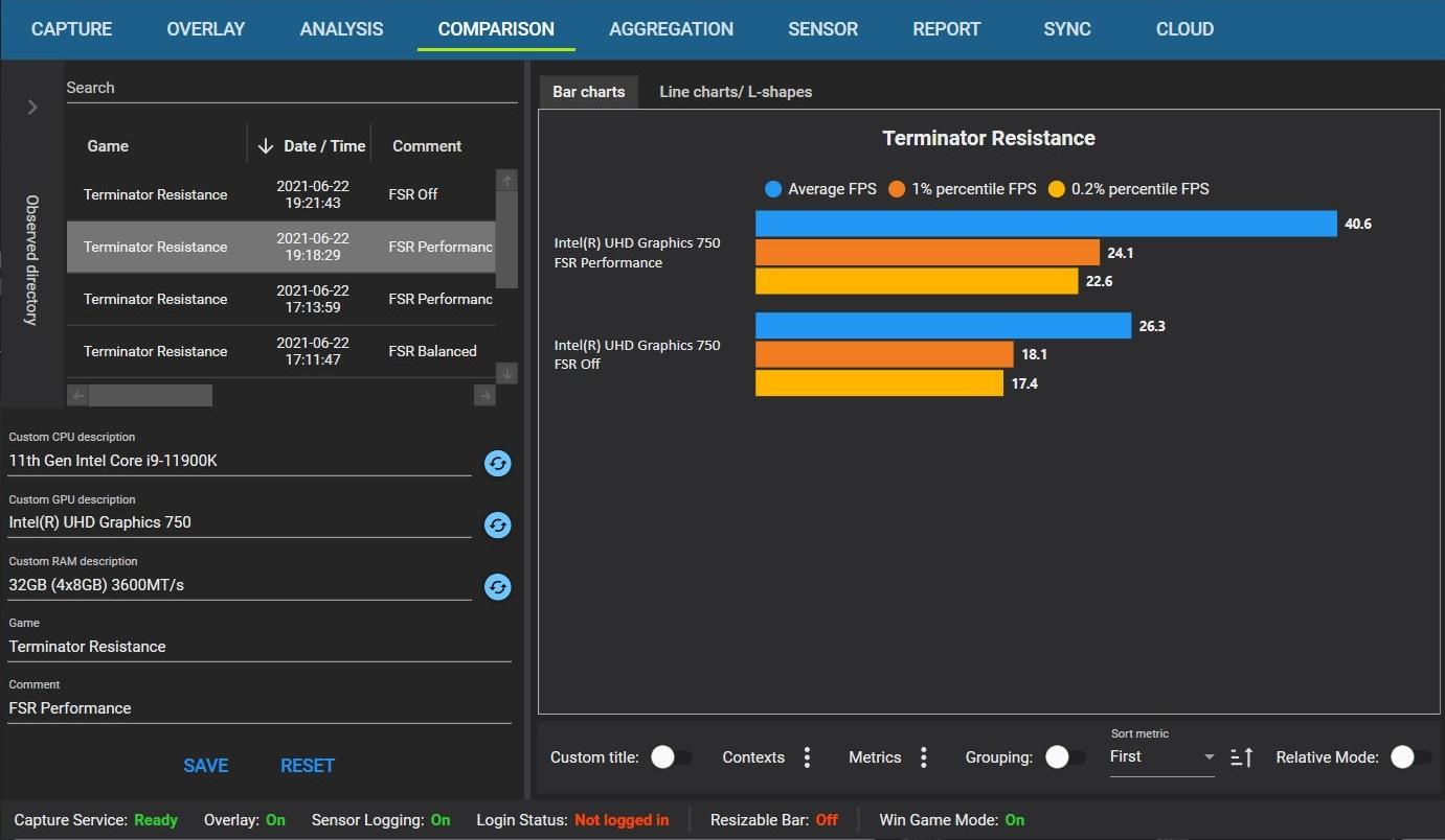С помощью AMD FidelityFX Super Resolution сумели ускорить видеоядро старого Core i5-3570