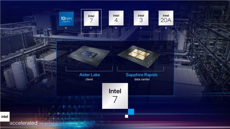Intel меняет наименование своих техпроцессов и объясняет почему