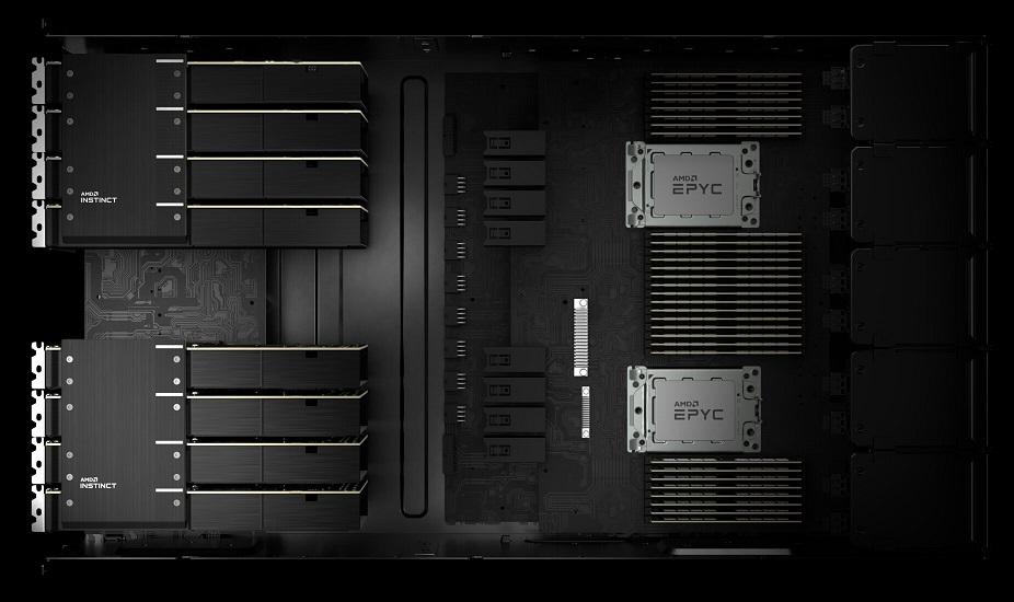 AMD обещает к 2025 году поднять энергоэффективность серверных EPYC и Instinct в 30 раз