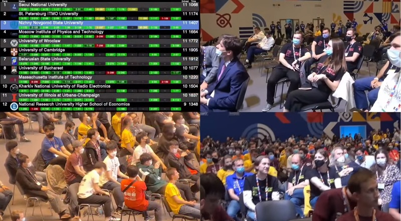 Победителями международной студенческой олимпиады по программированию ICPC стали россияне